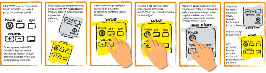 instrukcja programowania pilota Wiwa