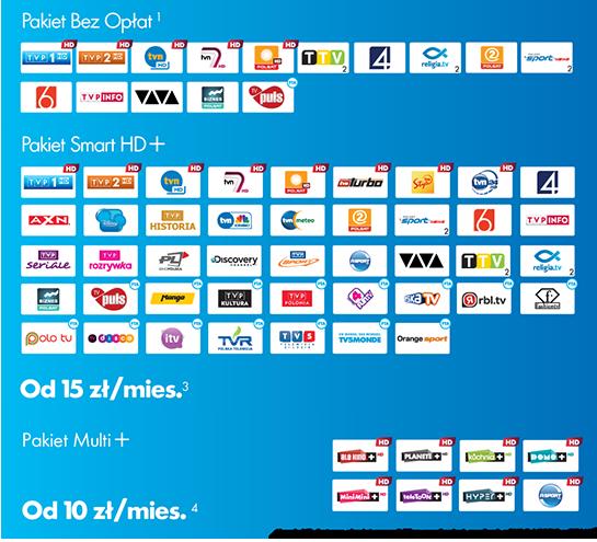 Oferta kanałów Smart HD+